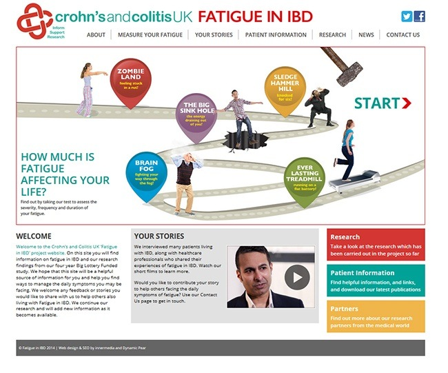 IBD Fatigue Self Assessment Survey for Crohn's and Colitis